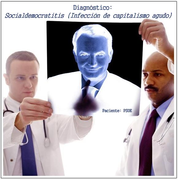 Radiografía del neoliberalismo
