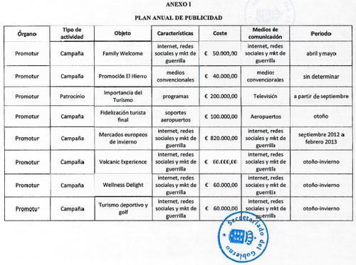 PLAN ANUAL DE PUBLICIDAD