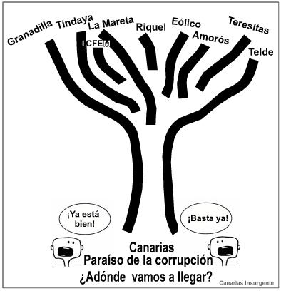 Canarias, paraíso de la corrupción