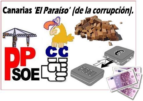 El saqueo de Canarias